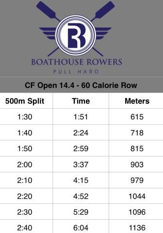 row 60 calories